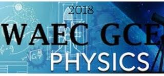 WAEC Physics  Theory & Obj Questions 2018