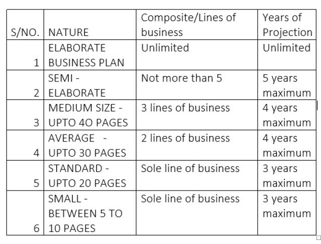MODIFIABLE TRAINING  TEMPLATES  ON HOW TO WRITE  BUSINESS PLAN/ TRAINING ON HOW TO WRITE BUSINESS PLAN WITH MODIFIABLE TEMPLATES