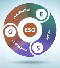 ESG and Compliance – Monitoring
