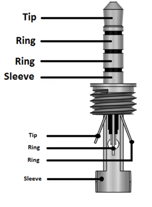 35mm Audio Jack (TS, TRS, TRRS Type Audio Jack) Wiring