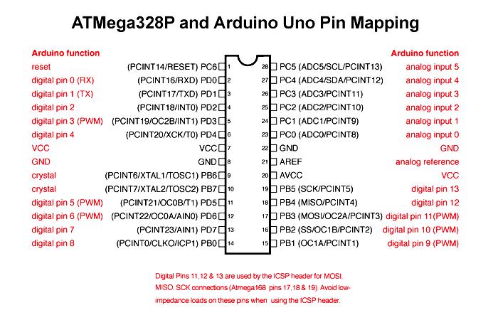Venn Diagram Calculator