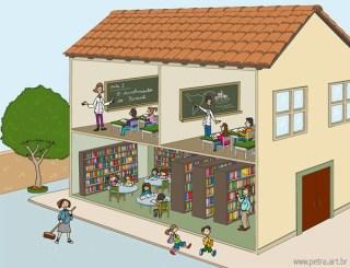 Análise do Comportamento aplicada ao contexto escolar: primeiros esboços 5