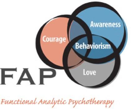 FAP - Modelo ACL