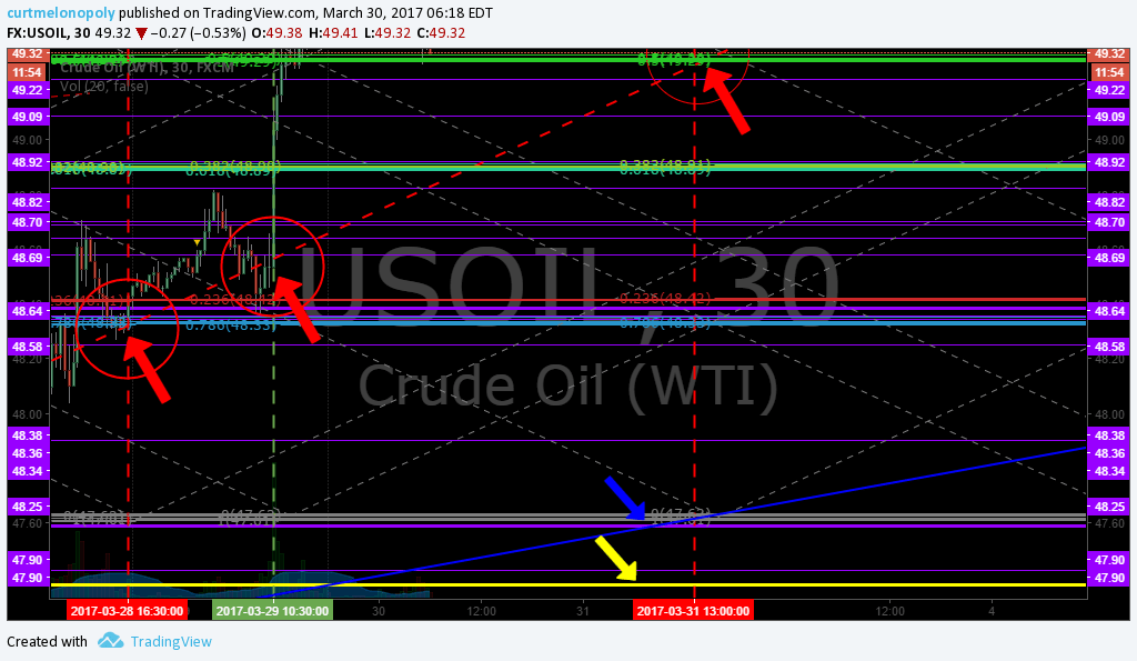 EPIC, Oil, Chart, Trading, Algo