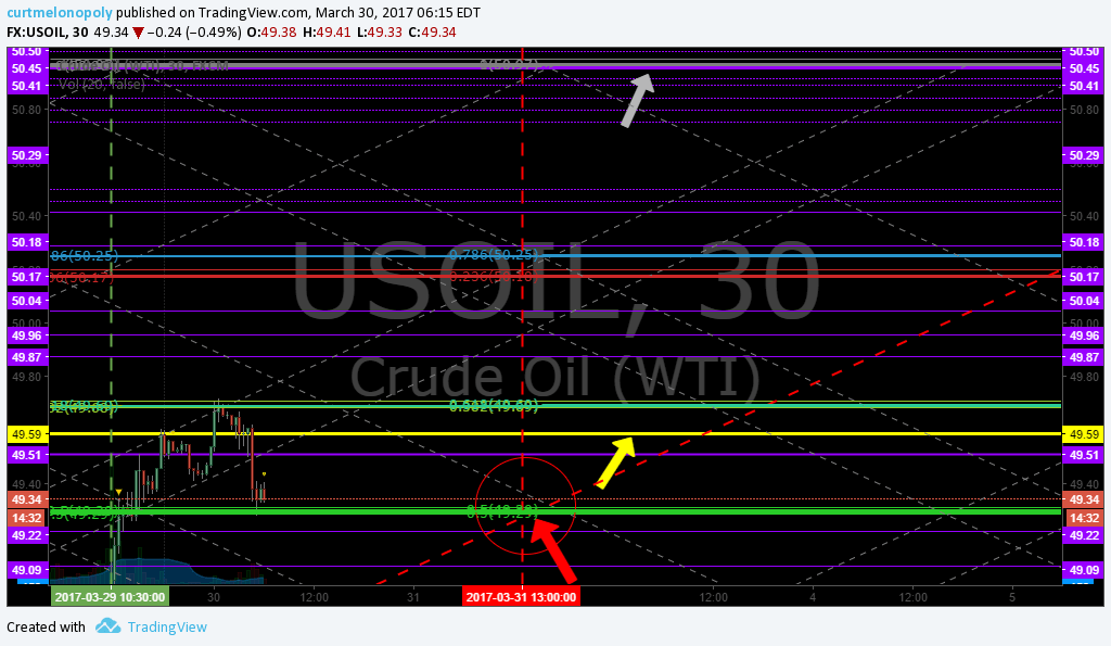 EPIC, Oil, Algo, Chart, $USOIL, $WTI
