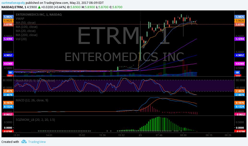 $ETRM, Premarket, Trading, Plan