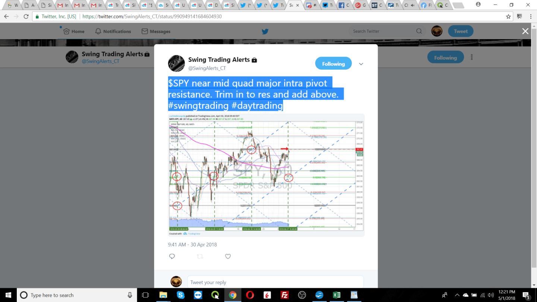 $SPY, trade alert