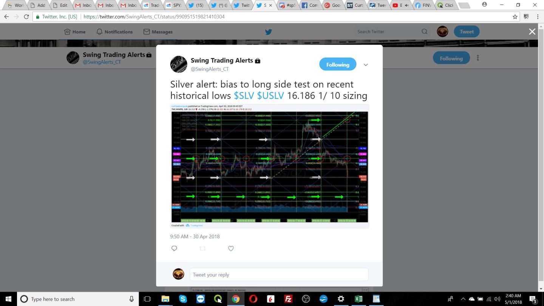 Silver, Trade Alert
