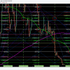 VIX, 60 min, algorithm, chart