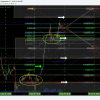 how to, swing trade, technical, analysis