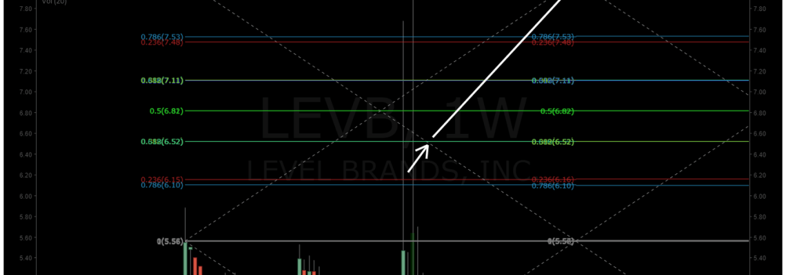 LEVB, swing trade