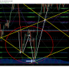 crude, oil, daytrading, buy, signal