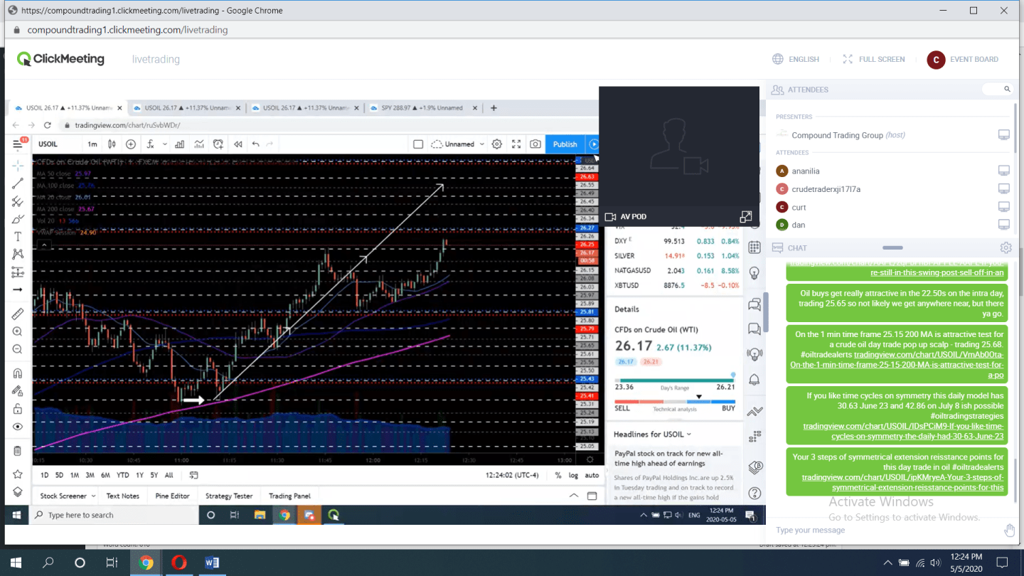 oil trading room, day trade 80 points, strategy worked