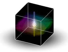 Incoherent Holographic Microscopy