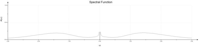 2QDRKKYSpectral