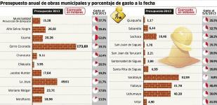 municipios_solicitan310