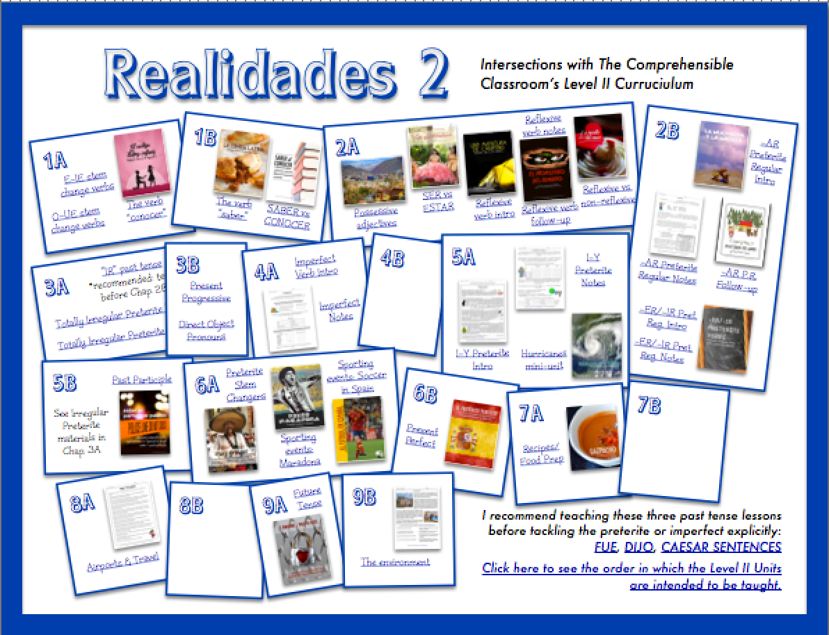 Comprehensifying Realidades 2 - The Comprehensible Classroom