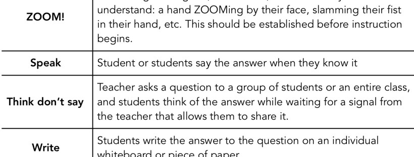 Quick comprehension checks that you can use in language classrooms to ensure that students are picking up what you're putting down