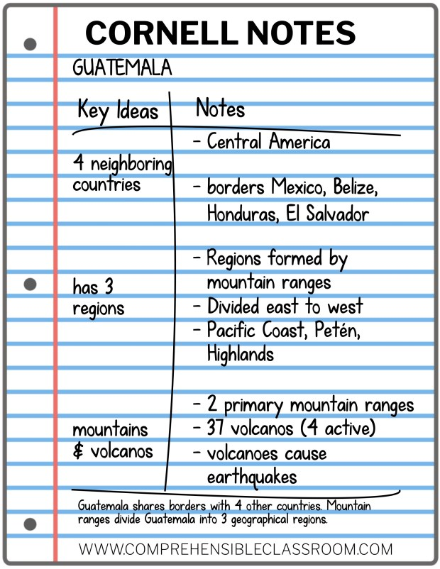 Cornell Two Column notes encourage students to revisit their learning and to use critical analysis to extract Key Concepts and develop a summary. Example shared by @comprehensibleclassroom