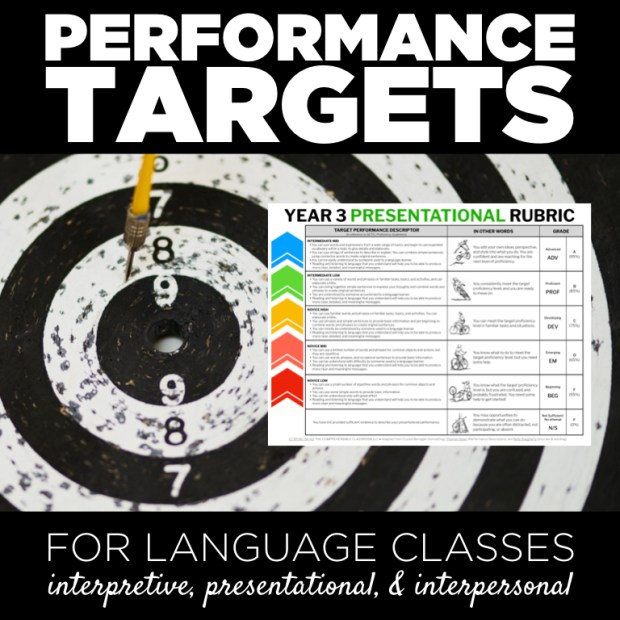Performance targets for world language classes - rubrics for assessment in interpersonal, interpretive, and presentational modes of communication