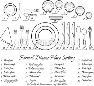 Formal table setting the plan for the cutlery on the table vector illustration
