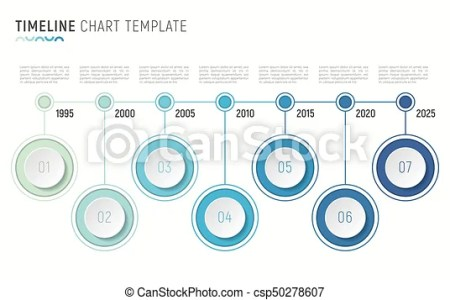 Timeline chart infographic template for data visualization  7 steps     Timeline chart infographic template for data visualization  7 steps  vector  illustration