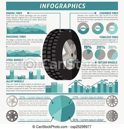 Tire infographic set. Tire service and wheels montage infographic set with charts vector illustration.