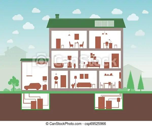 Batiment Coupure Contour Plancher Maison Interieur Trois Dessin Anime Vue Interieur Maison Section Meubles Canstock