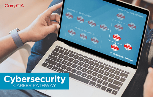 Cybersecurity Certification Path With Prequisites Comptia