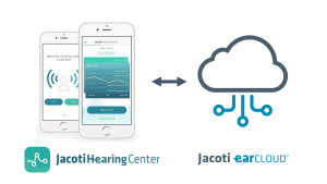 Test-retest analysis of aggregated audiometry testing data using Jacoti Hearing Center self- testing application