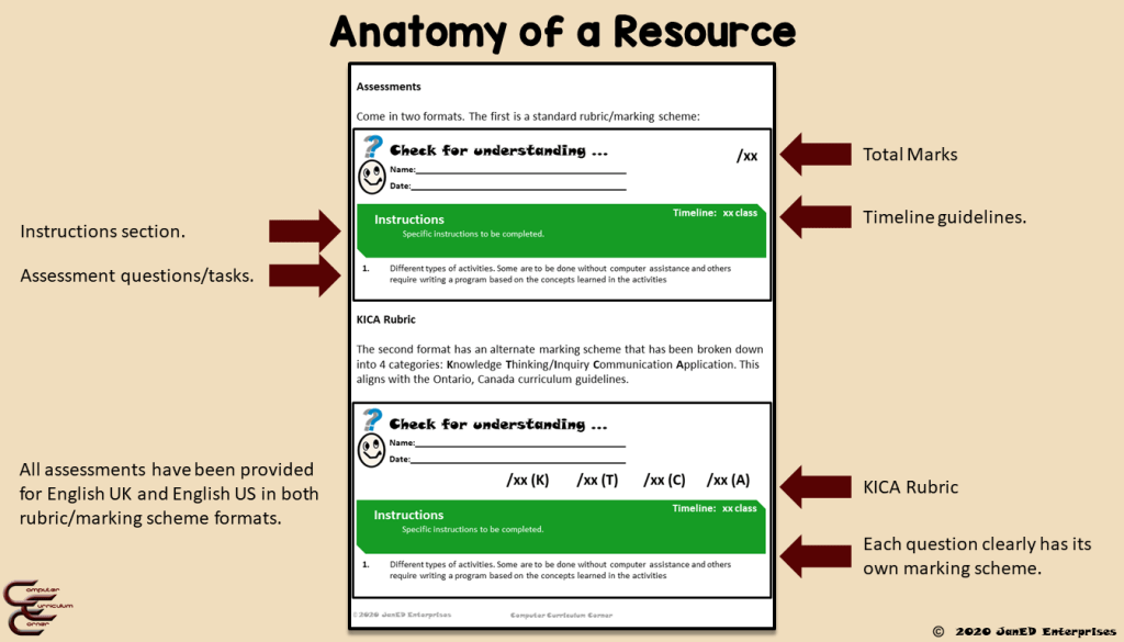 anatomy-of-a-resource-generic-assessment