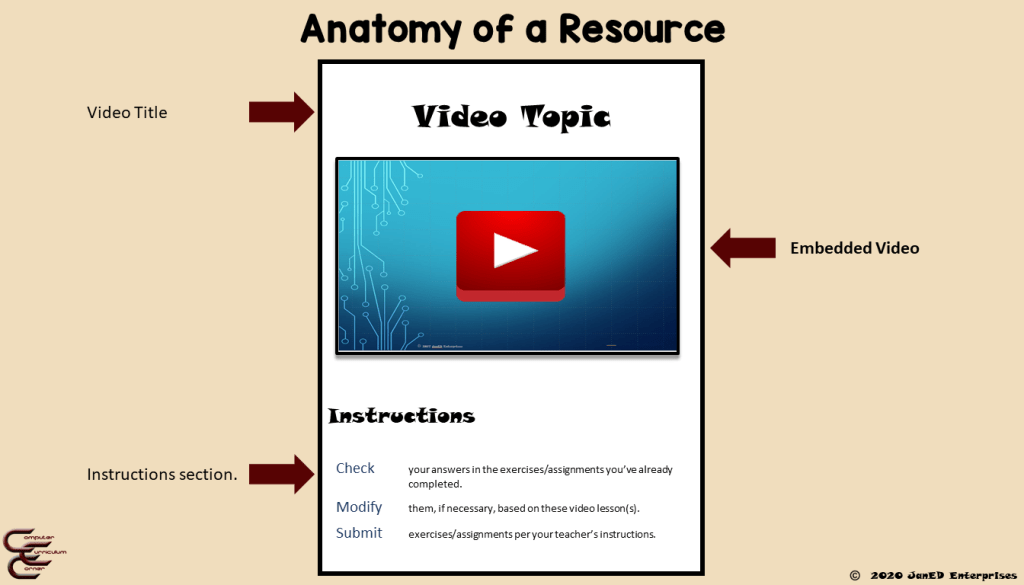 anatomy-of-a-resource-generic-embedded-video