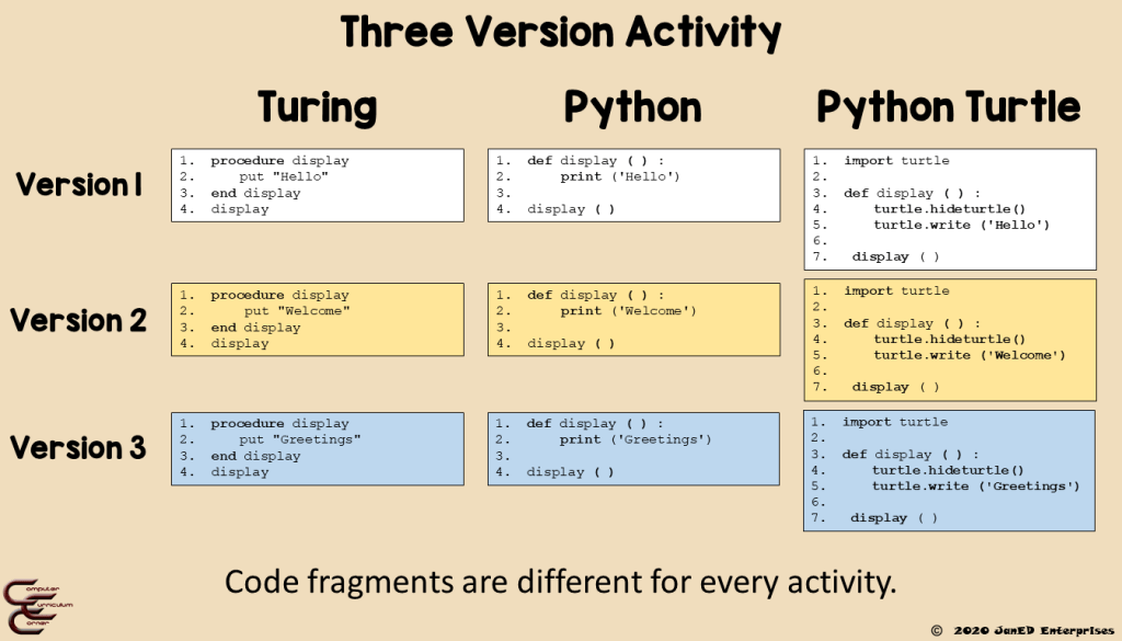 coding-resources-3-version-resource-activity-example