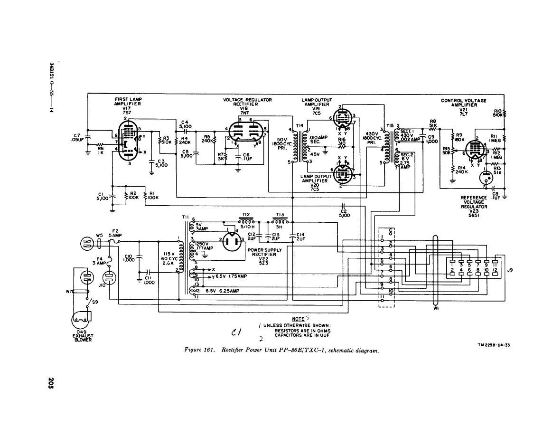 Figure 161 Rectifier Powre Unit Pp 86e Txc 1 Schematic
