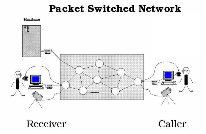 packet-switched-network-diagram