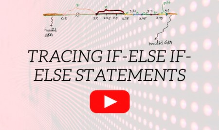 Computing letter grade from GPA using  if-else statements in Java: Video Lecture 8