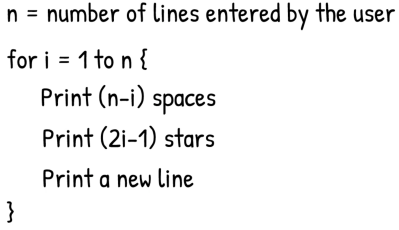 Printing the pyramid pattern of stars in Java: Video Lecture 15