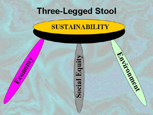 three_legged_stool