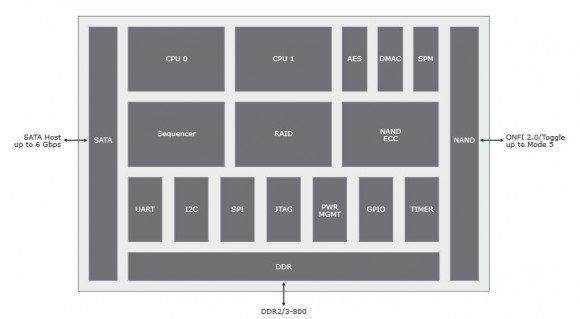 Crucial-MX100-256 (1)