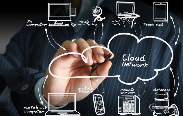How Businesses Can Boost Profitability by Moving to the Cloud