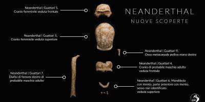 Neanderthal-ossa