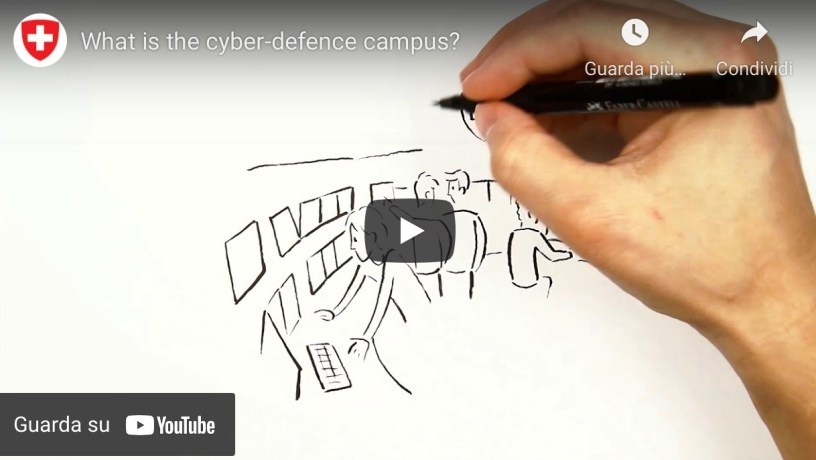 Cyber-Defence-Campus