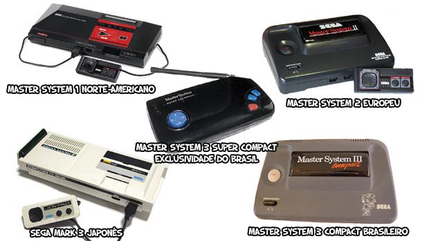 Master System Essencial