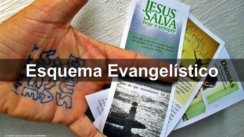 Esquema evangelistico