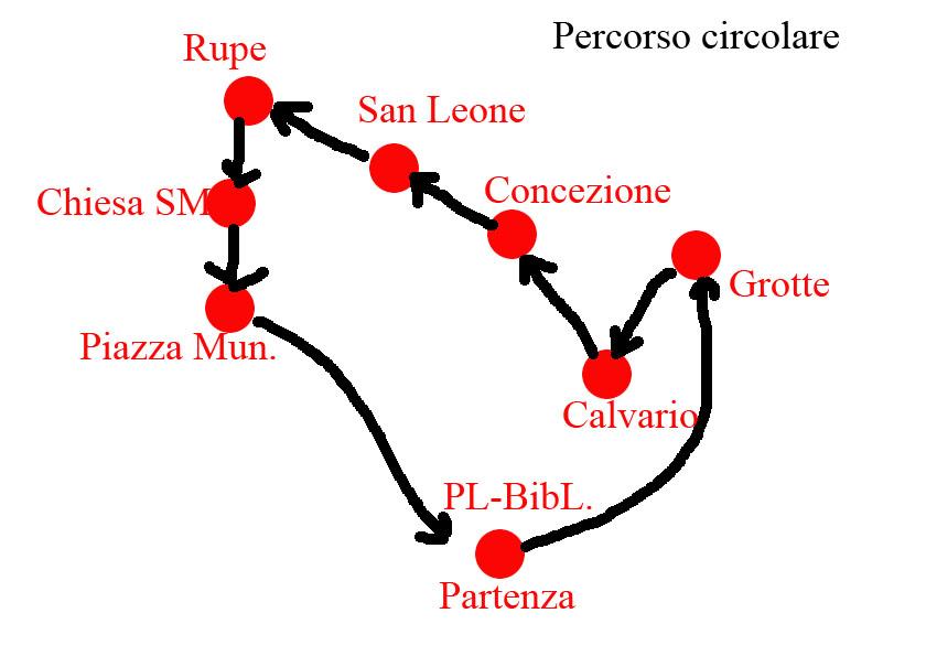bozza-percorso21