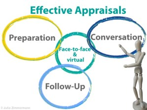 Can annual appraisals be enjoyable even? Part III