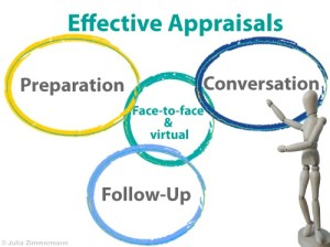 Effective annual Appraisals - the Conversation