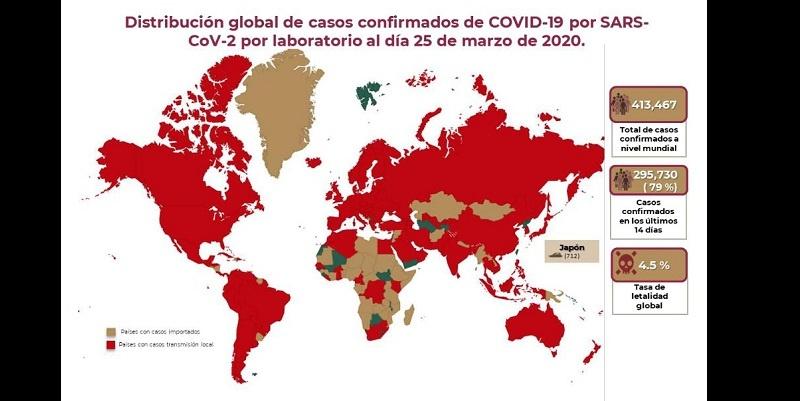 informe 25 marzo - Suman más de 400 mil casos confirmados de Covid en el mundo