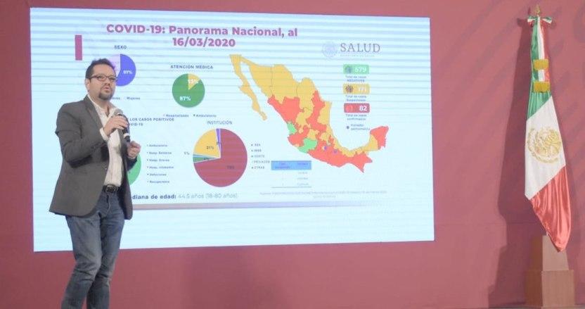 photo5728968842645972921 - Salud: En un día, México suma 29 casos de COVID-19, y ya son 82; se hospitaliza sólo a los de riesgo