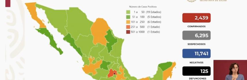 covid 06 de abril 2020 - Suman 125 muertos, 2,439 confirmados y 6,295 sospechosos de #Covid-19 en #México